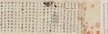 图二:1 ( 传) 元赵孟頫《六体千字文》卷(局部) 故宫博物院藏